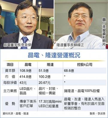 晶電、隆達 合組新控股公司