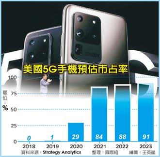 三星在美推最低價5G手機