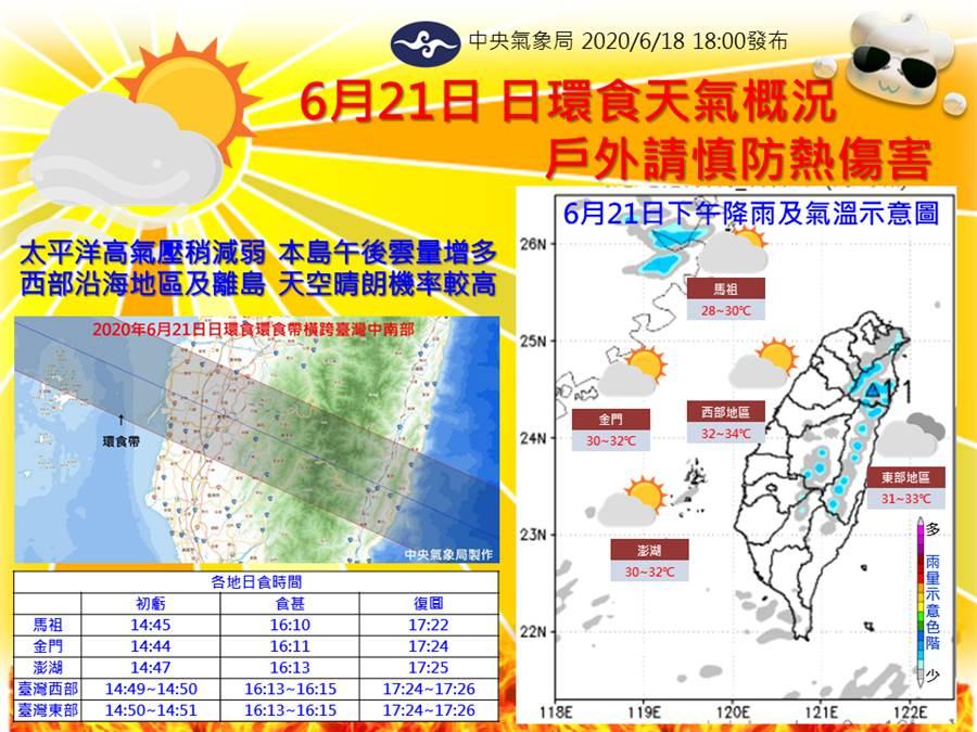 全台追日環食,氣象局提醒民眾要注意防曬。(圖/氣象局提供)