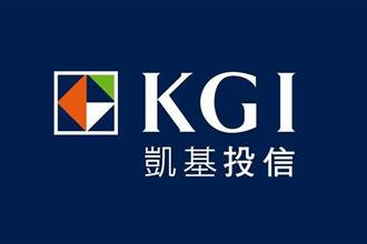 《基金》凱基全球ESG永續高收債基金 准募