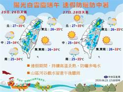 端午連假天氣「一路熱到爆」!專家:這2地有雨