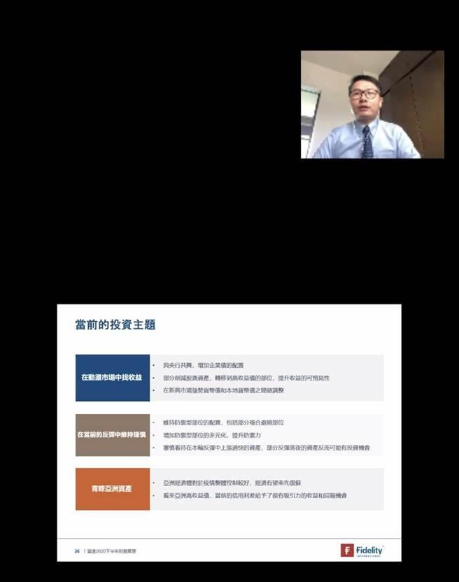 多元資產及投資方案團隊投資策略總監張宇翔表示,2020年下半年有三大投資主題。(圖/黃惠聆攝)
