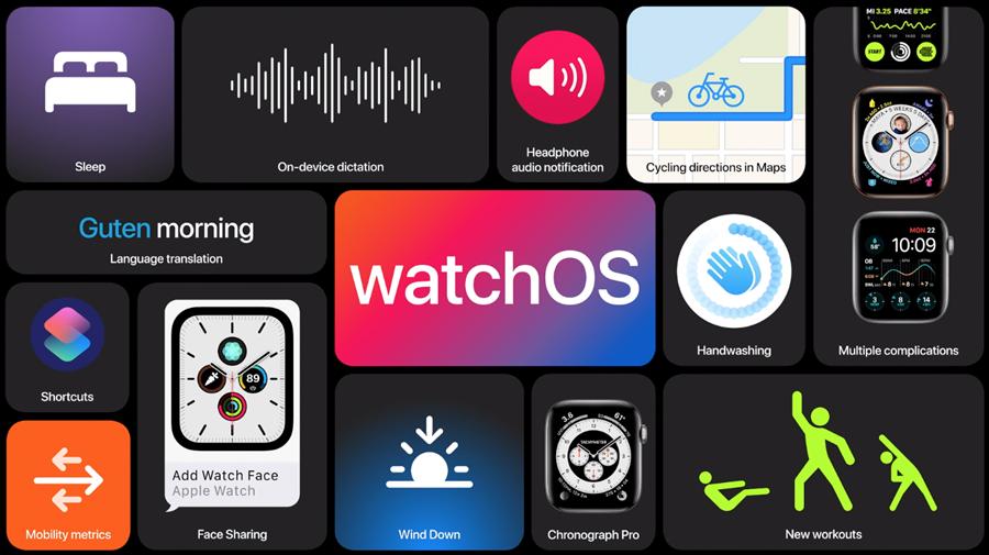 watchOS 7正式發表,開發者預覽版已正式推出。(摘自蘋果官網)