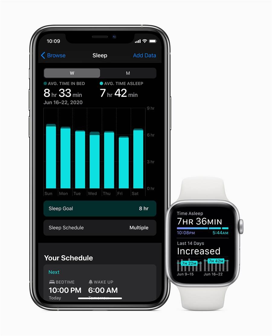 watchOS 7支援全新的睡眠追蹤功能。(摘自蘋果官網)