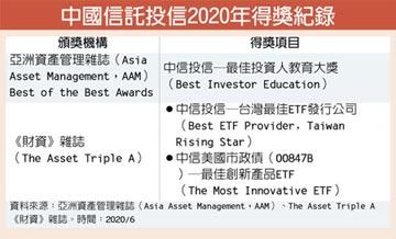 中國信託投信 獲《財資》3A雙獎