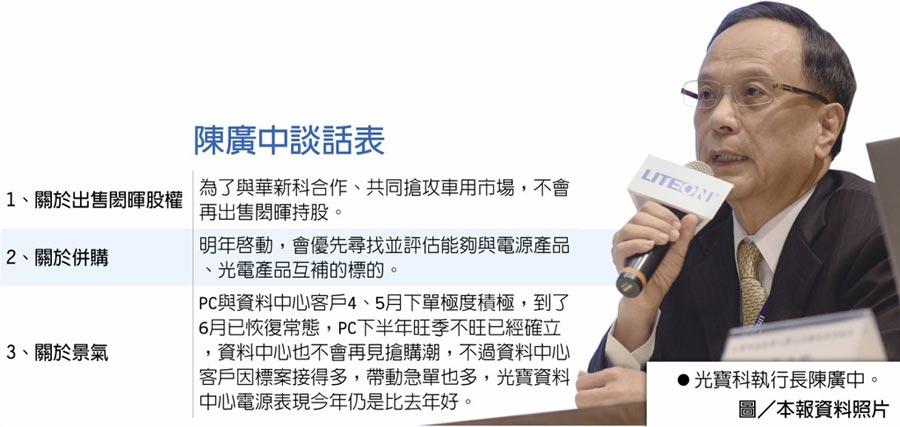 陳廣中談話表  ●光寶科執行長陳廣中。圖/本報資料照片