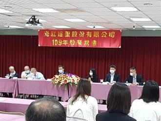 光聖股東會決議辦理現金增資私募普通股