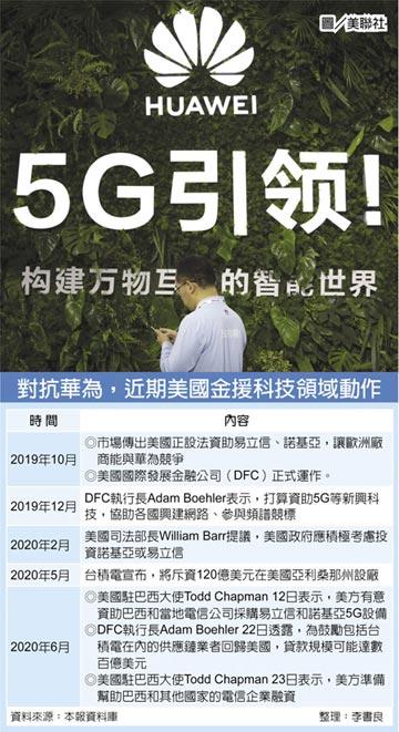 對抗華為 美資助海外5G基建