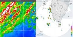 6縣市飆極端高溫!今午後防較大雨勢來襲
