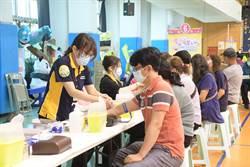 防疫情反撲 彰化縣血清抗體檢測結果備受矚目