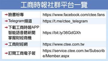 Telegram工商時報 頻道新開張
