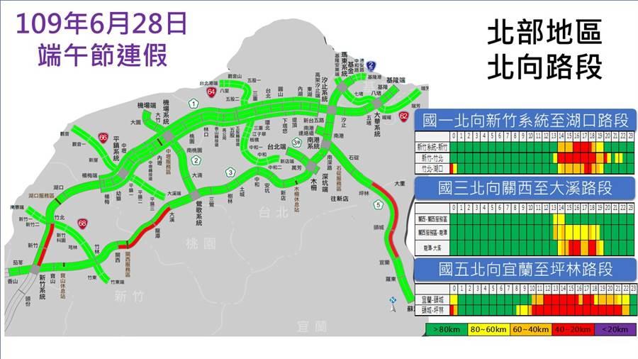 端午節最後一天北部路段北向路況預報圖。(圖/高公局提供)