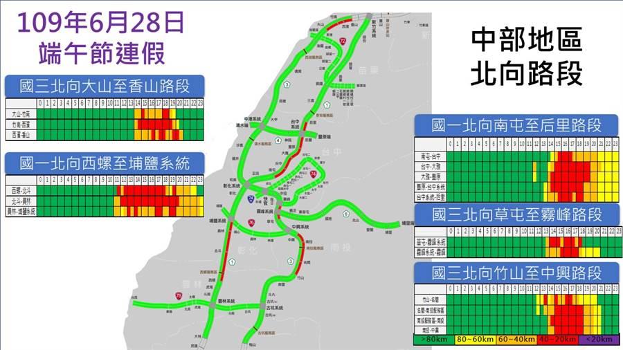 端午節最後一天中部路段北向路況預報圖。(圖/高公局提供)