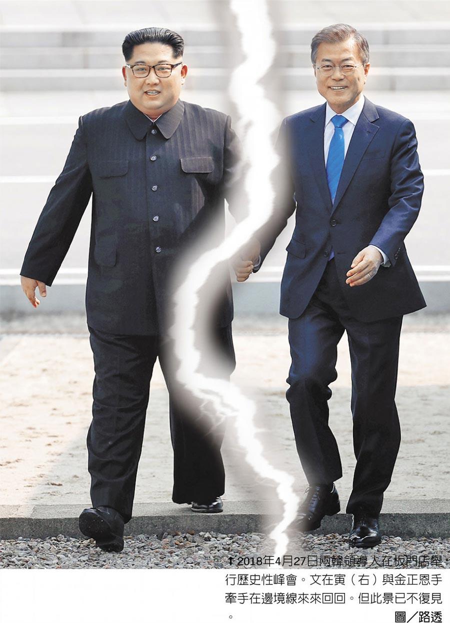 他們變心了...↑2018年4月27日兩韓領導人在板門店舉行歷史性峰會。文在寅(右)與金正恩手牽手在邊境線來來回回。但此景已不復見。圖/路透