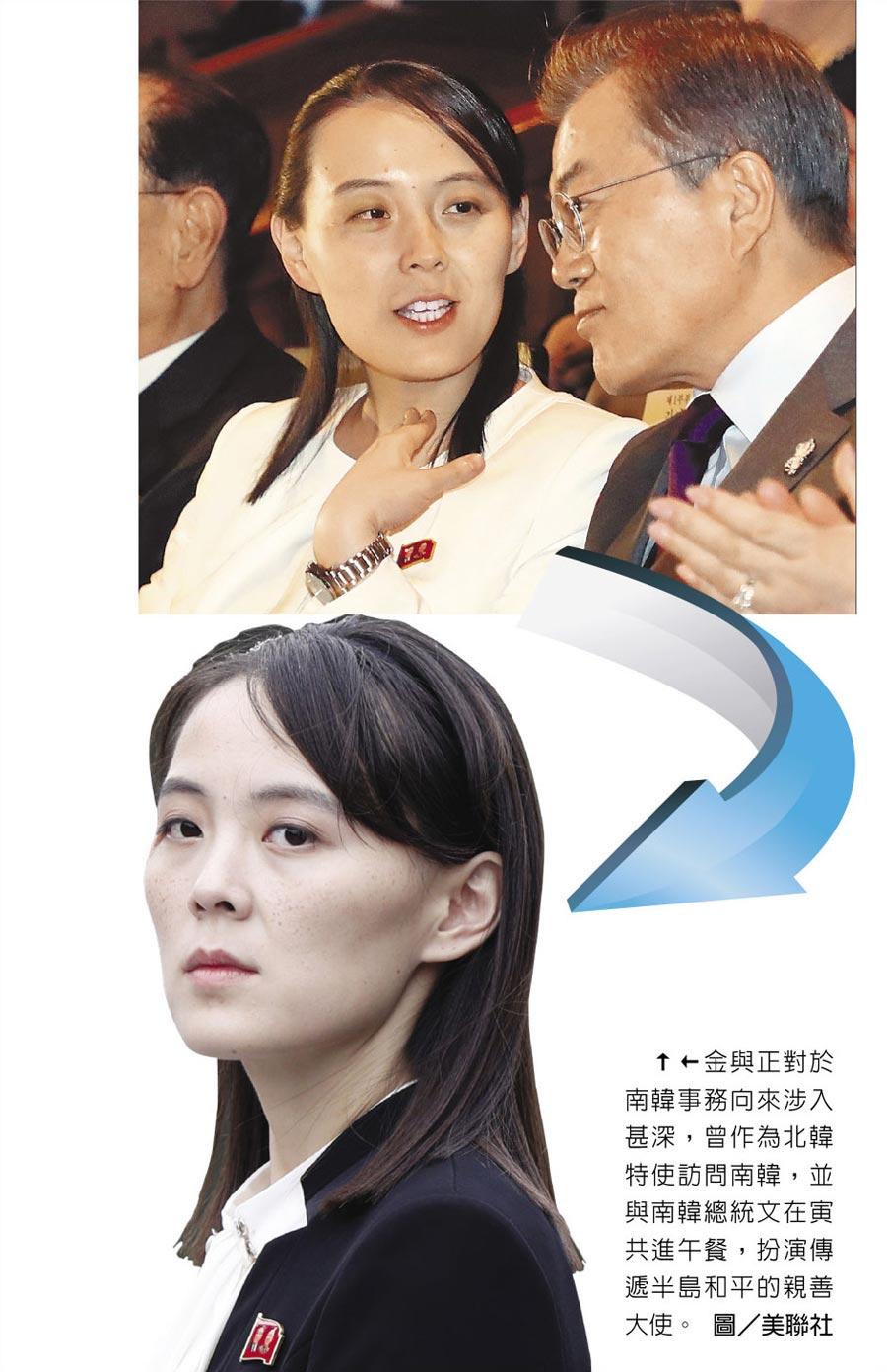 變臉 ↑←金與正對於南韓事務向來涉入甚深,曾作為北韓特使訪問南韓,並與南韓總統文在寅共進午餐,扮演傳遞半島和平的親善大使。圖/美聯社