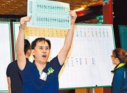 民進黨中常委改選 海派PK綠色友誼