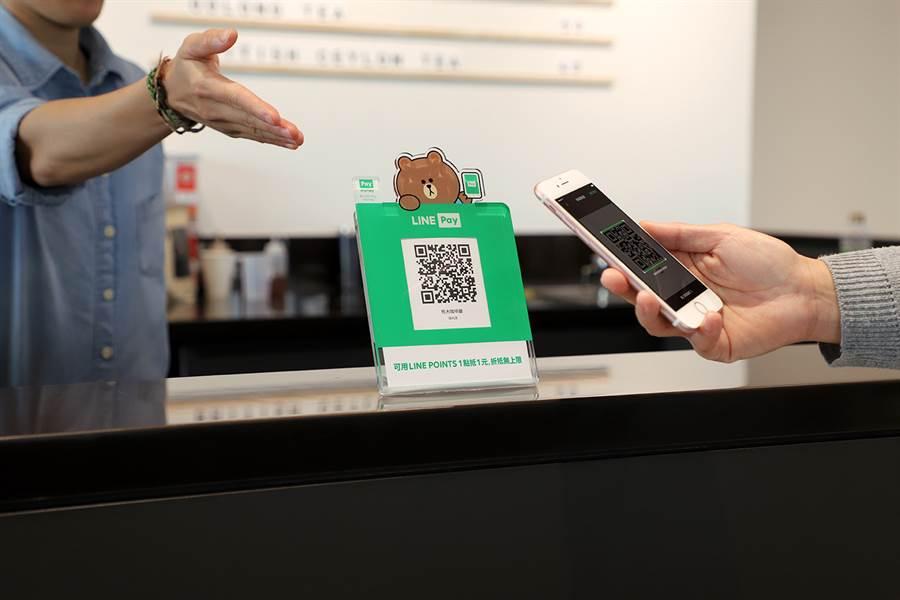 振興三倍券綁定LINE Pay Money 消費滿額最高400點回饋。(LINE提供/黃慧雯台北傳真)