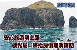 安心旅遊明上路 觀光局:哄抬房價取消補助