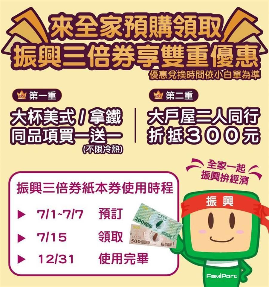 使用My FamiPay支付預購振興三倍券就送50元購物金。(摘自全家網站)