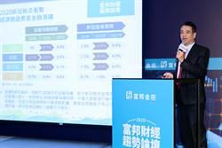 資金充沛、科技產業佳 蕭乾祥:台股下半年挑戰12800點