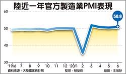 陸6月製造業PMI 近三月新高