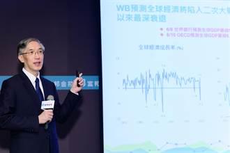若疫情二次大流行 羅瑋: 全球經濟2022年才能看到曙光