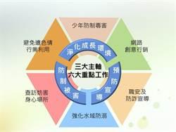徐國勇:青春專案7月查毒品、詐欺、性剝削