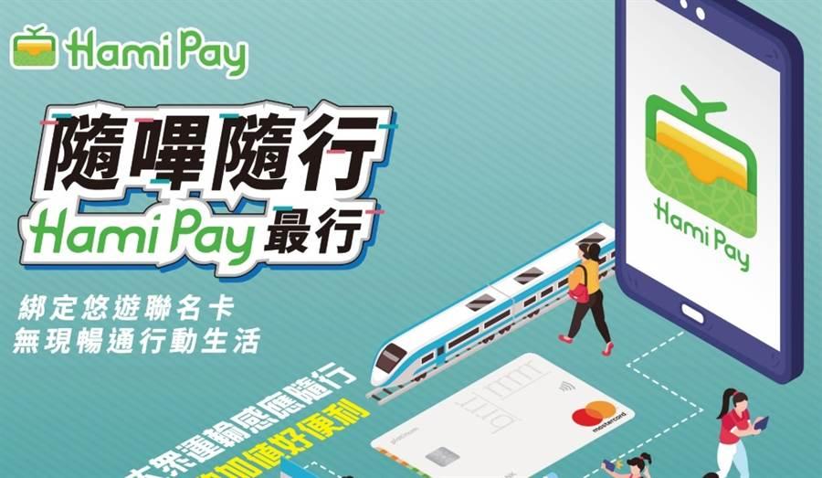 中華電信Hami Pay推出悠遊聯名卡。(摘自中華電信官網)