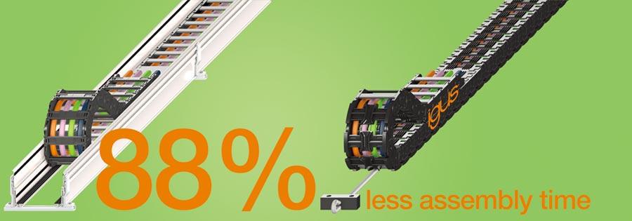 與導槽系統相比,igus的autoglide 5自導向拖鏈節省88%的安裝時間。圖/igus GmbH提供