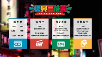 綁信用卡就能退款2千元 年輕人對三倍券喊4字