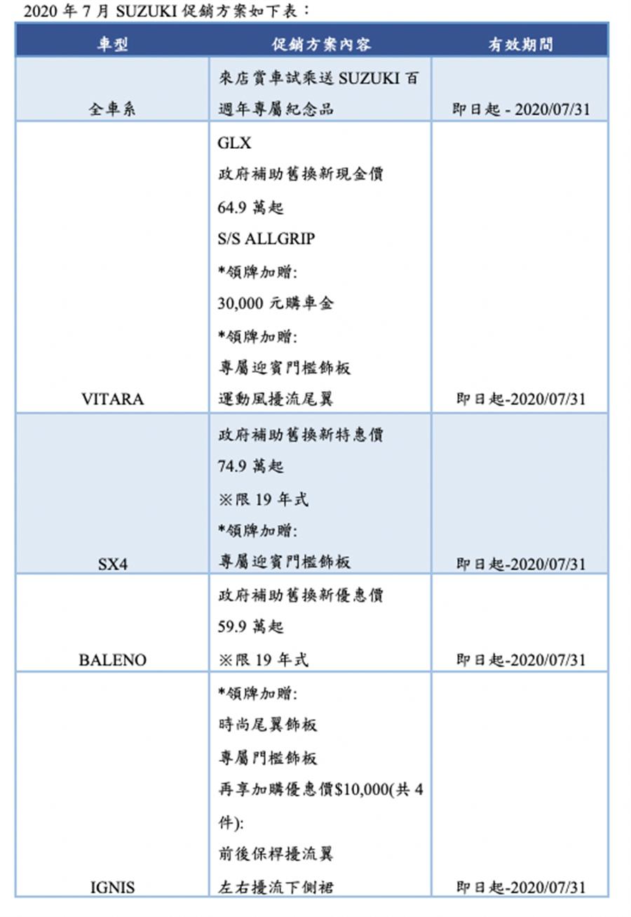 2020年7月SUZUKI促銷方案