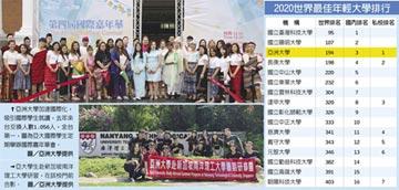 世界年輕大學 亞大挺進200大