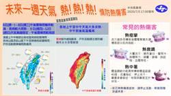 一張圖看懂下周天氣 氣象局:降雨集中這3天