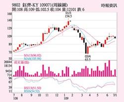 鈺齊-KY 外資明顯作多