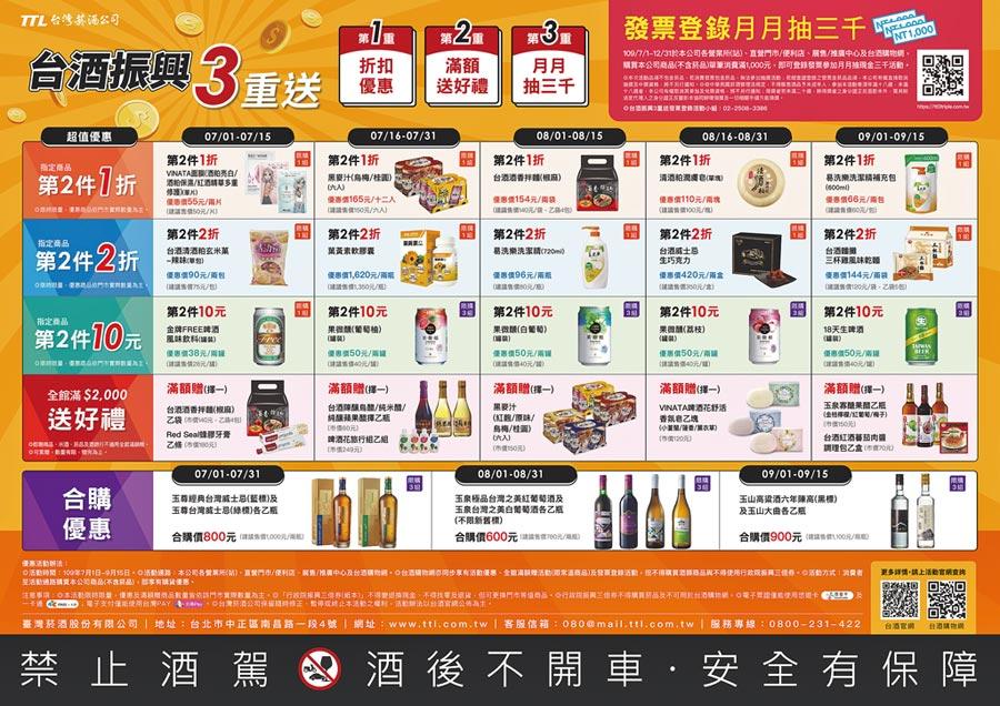 自7月1日至12月31日推出「台酒振興3重送」活動,第1重指定商品第2件1折起,第2重全館滿額贈好禮,第3重登錄發票月月抽現金3000元,要和民眾一起為台灣經濟努力。