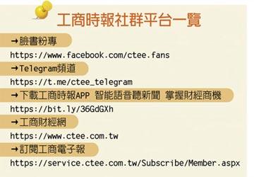 Telegram工商時報頻道 新開張