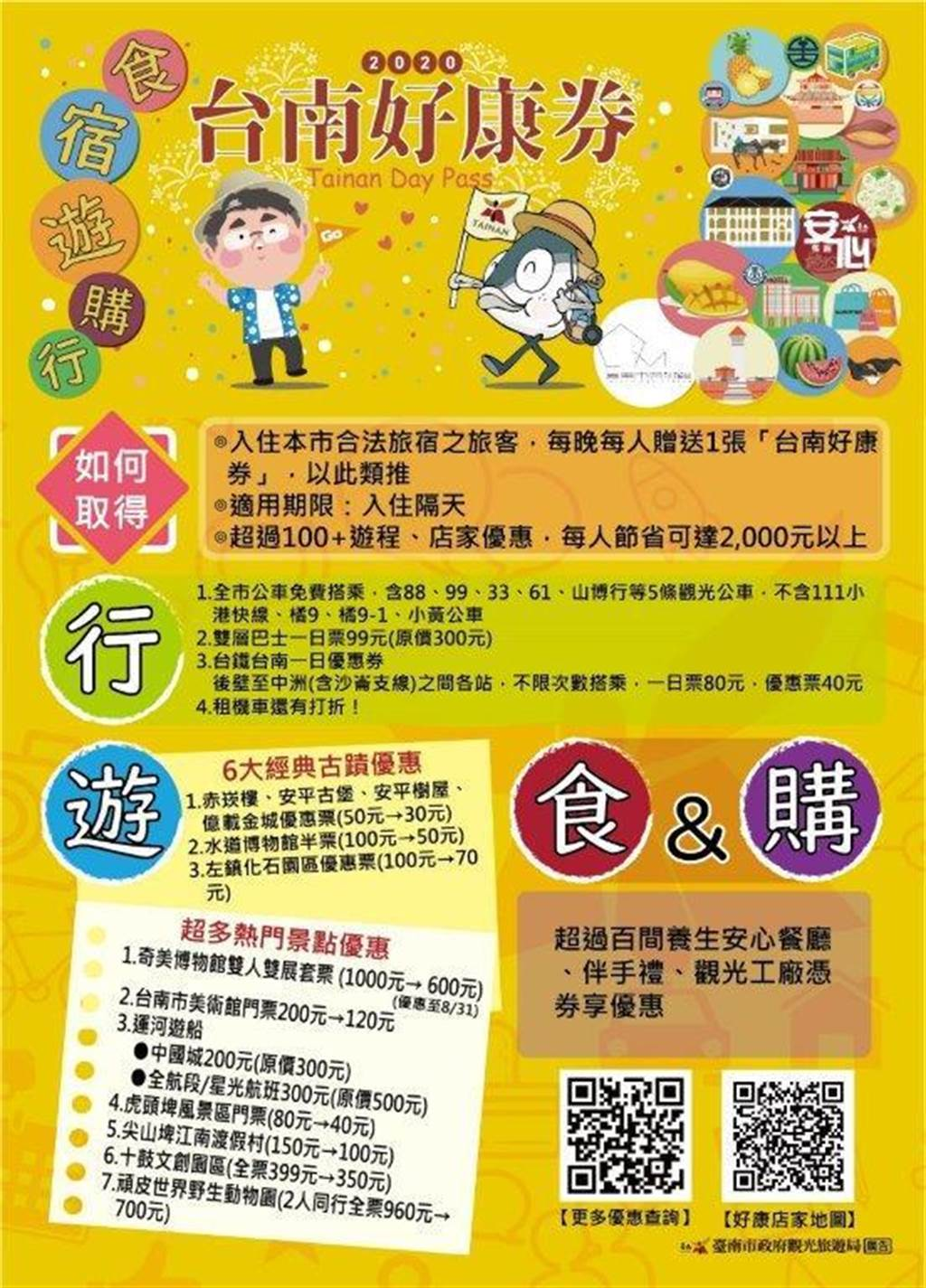 好康券將於7月15日開始發送。(台南市政府提供/李宜杰台南傳真)