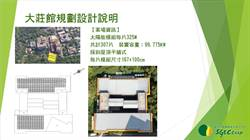 全國第一所大學社區公民電廠在文大