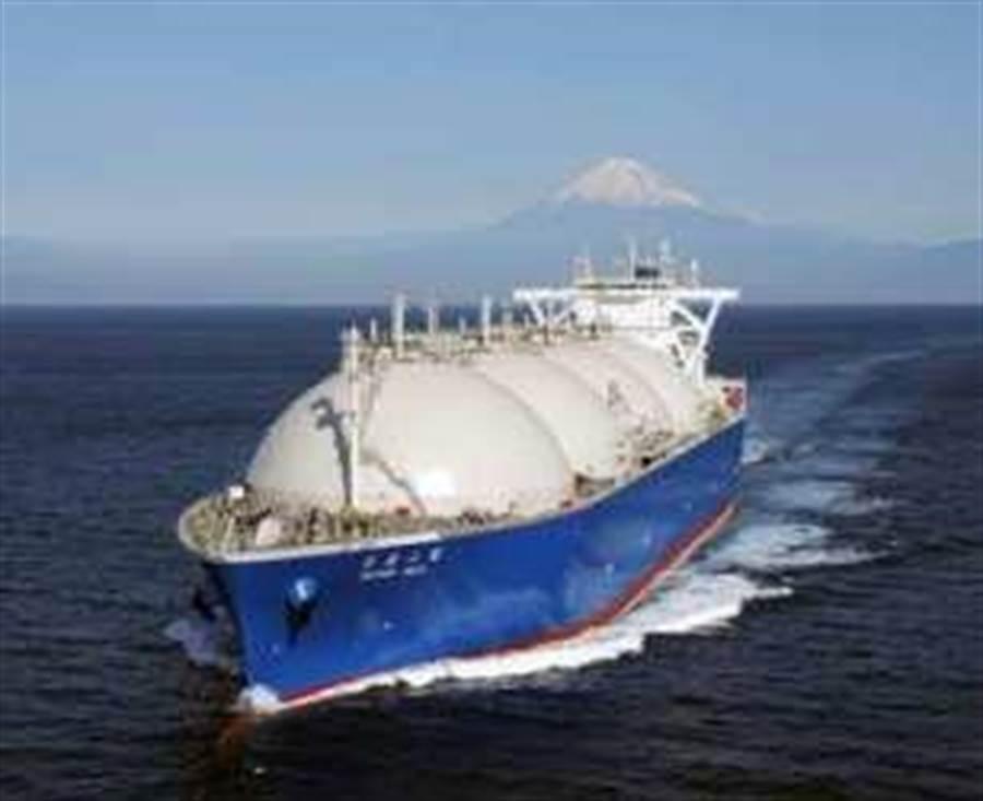 巴菲特斥資百億,收購天然運輸公司Dominion Energy。圖/中油提供