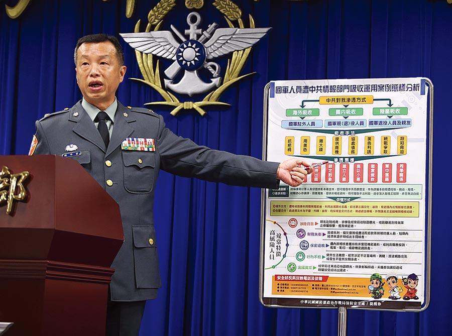 北檢2018年調查新黨發言人王炳忠涉違《國家安全法》案時,並查出有6名軍人涉有嫌疑,並傳喚到案說明。國防部證實此事。(本報資料照片)