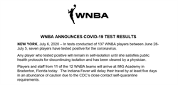 WNBA》7人確診新冠肺炎 縮短賽季下旬開打