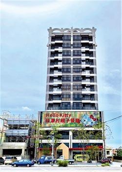 台灣首家親子主題肖像餐廳 Hello Kitty蘋果村 7/15開幕