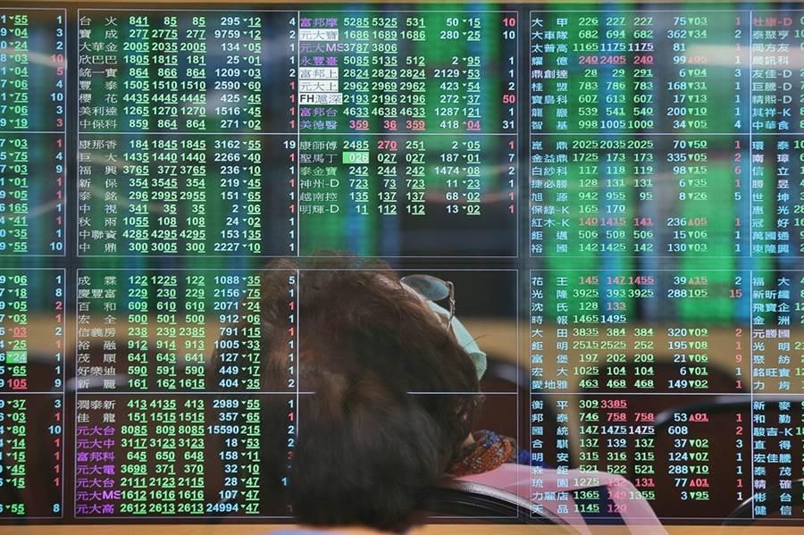 台股指數來到萬二行情,官股券商逢高獲利了結動作加大。(資料照)