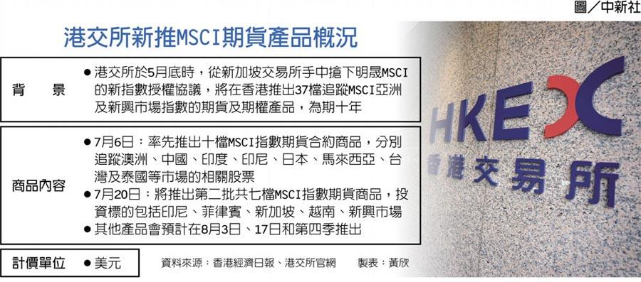 港交所新推MSCI期貨產品概況  圖/中新社