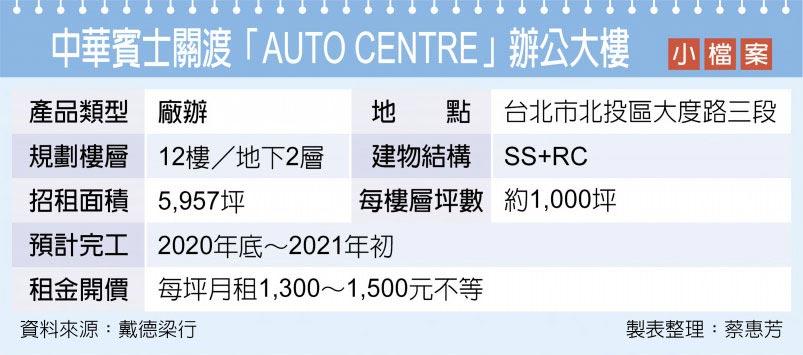 中華賓士關渡「AUTO CENTRE」辦公大樓 小檔案