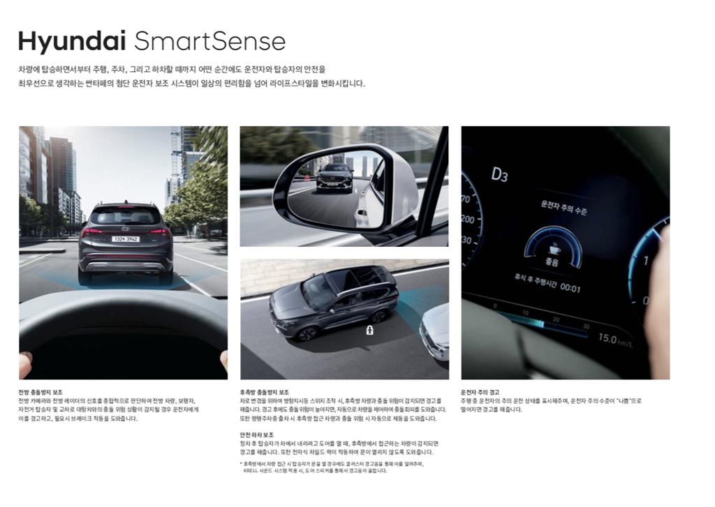 可不只是中期改款這麼簡單,Hyundai Santa Fe 大規模改款技術詳解