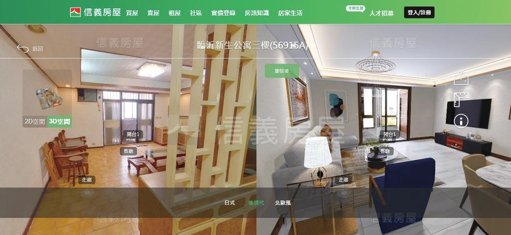 「3D變裝」功能使用AI人工智慧辨識計算牆的遠近、房間的尺寸、家具的位置,提供日式、北歐風及後現代三種風格的場景變裝。圖/信義提供