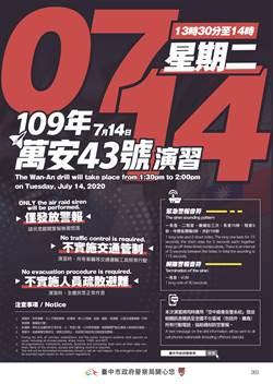 萬安43號演習 台中市警局宣布:不交管不疏散 人車正常走