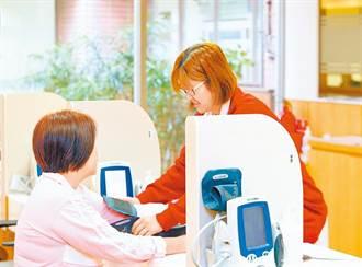 兩岸醫療合作 台灣預防、再生、重症、細胞醫學有商機