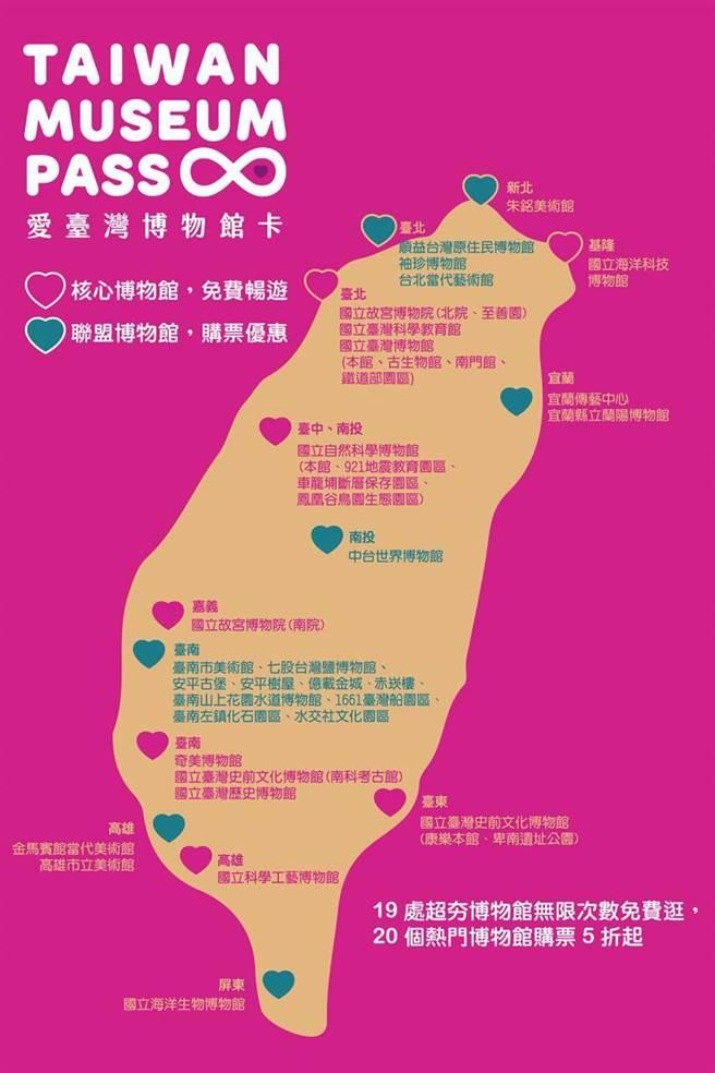 愛臺灣博物館卡合作博物館(園區)達39家,其中19家博物館無限次數免費逛、20家博物館購票5折起。(圖/故宮提供)